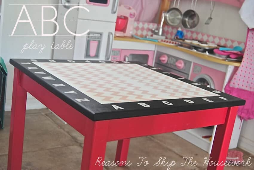 abc-play-table2