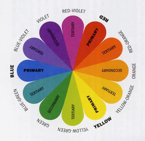 How to choose a color palette for your home i heart nap time - What color matches with green ...