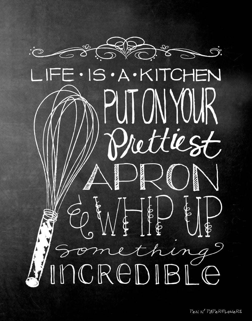 Printable kitchen art - Just