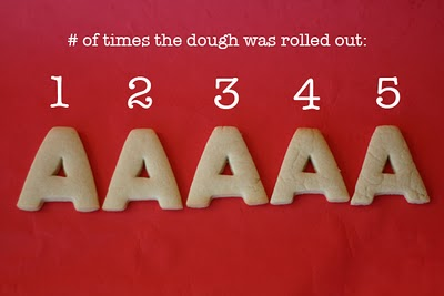 Number of times you roll out the dough #tips