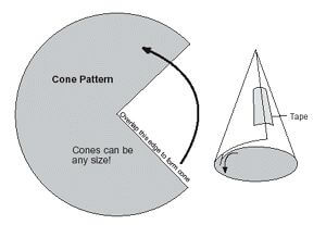 Cone pattern