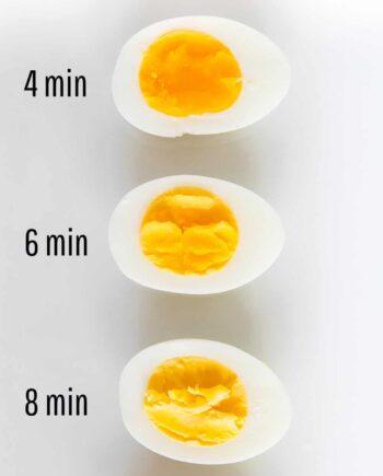 perfect hard boiled eggs