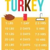 turkey thawing chart